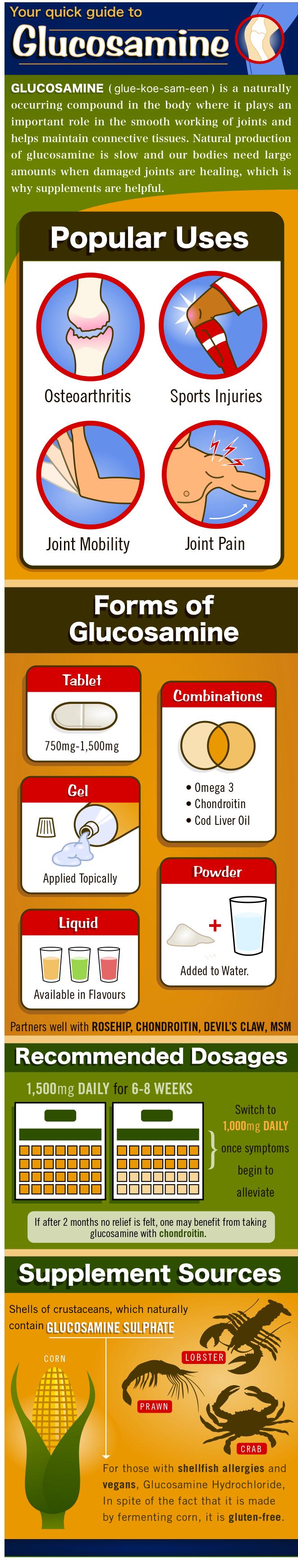 Bổ xương khớp Glucosamine Orihiro 1500mg