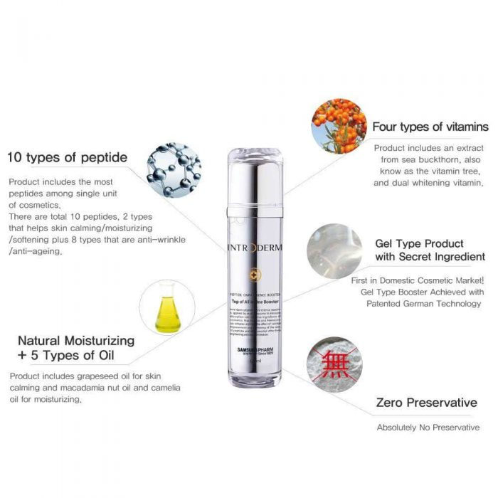 Tinh chất Serum Introderm SP10 Peptide Omni Essence Booster