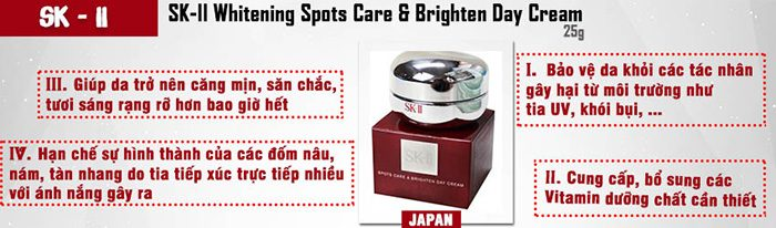 Kem dưỡng SK-II Whitening Spots Care & Brighten Day Cream