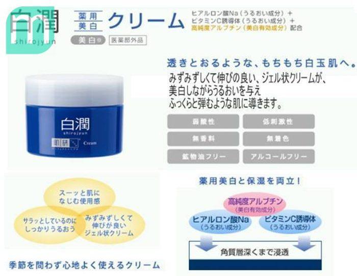 Kem dưỡng Hada Labo Shirojyun Medicated Whitening Cream
